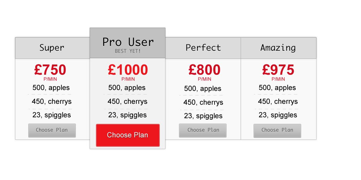 Price list Practice